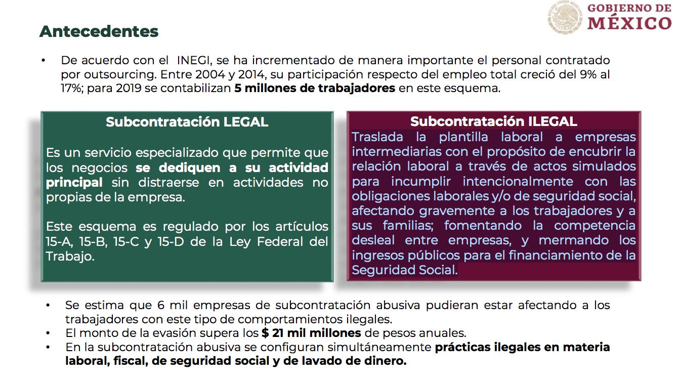 subcontratación-ilegal-abusiva-amlo