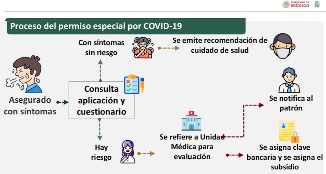 IMSS-incapacidad-coronavirus-trabajadores