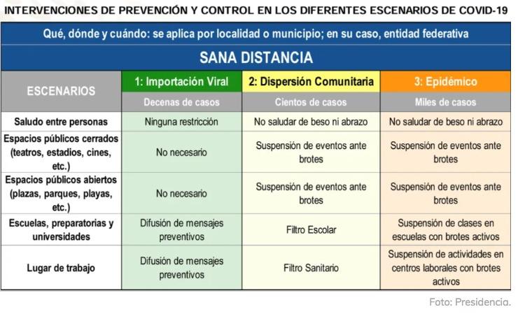 fases-epidemia-coronavirus