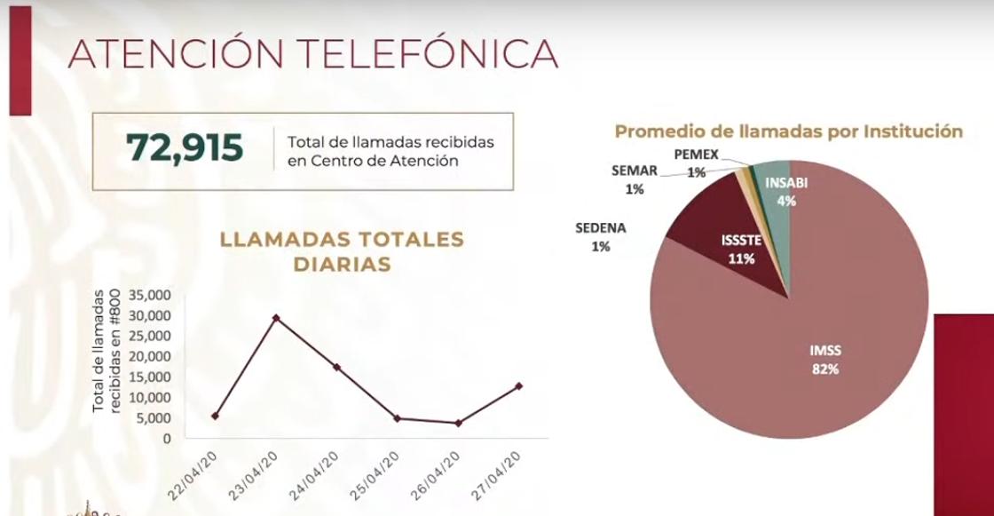 atencion-telefonica-hospitales