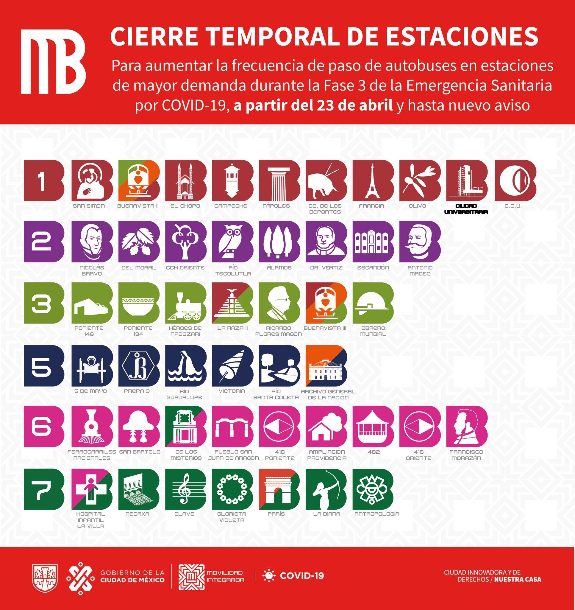 Metrobús, estaciones que cerrarán