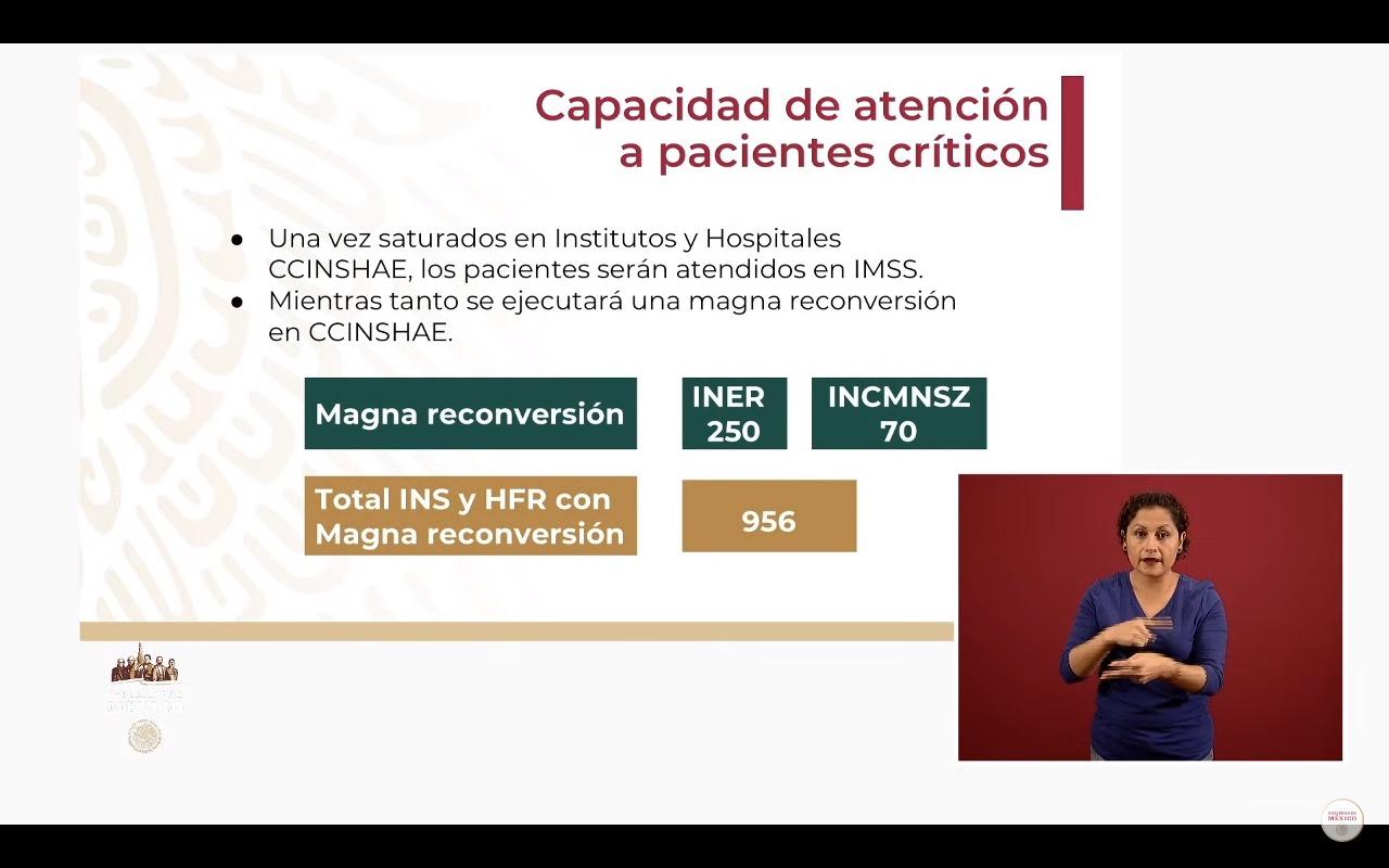 México suma 764 nuevos casos por coronavirus; cifra de muertes aumenta a 686 en todo el país