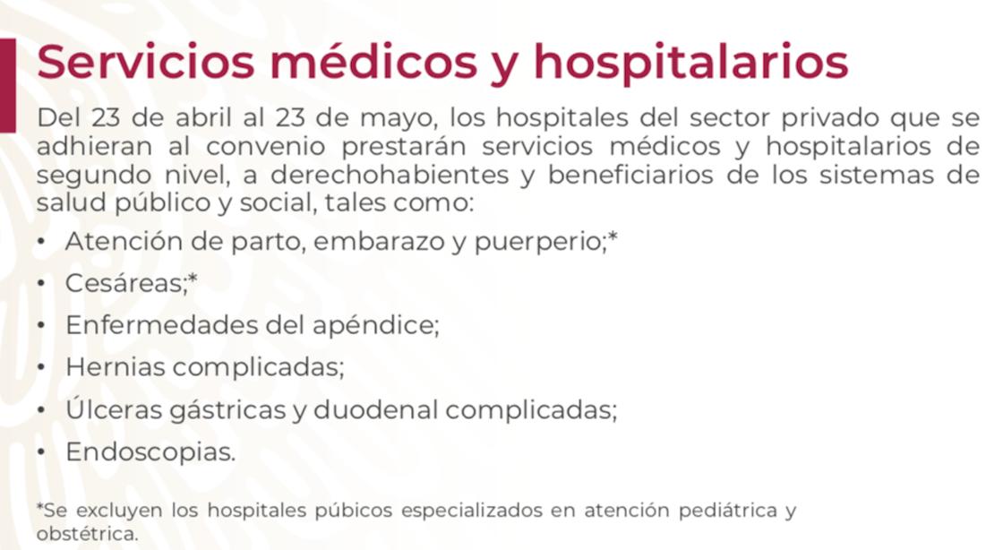 hospitales-privados-coronavirus-amlo-convenio