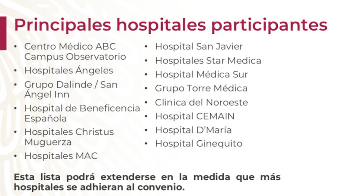 hospitales-privados-imss-issste-amlo-coronavirus