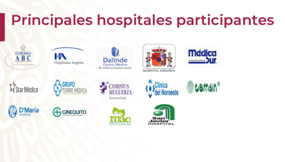 hospitales-privados-imss-issste-coronavirus-amlo