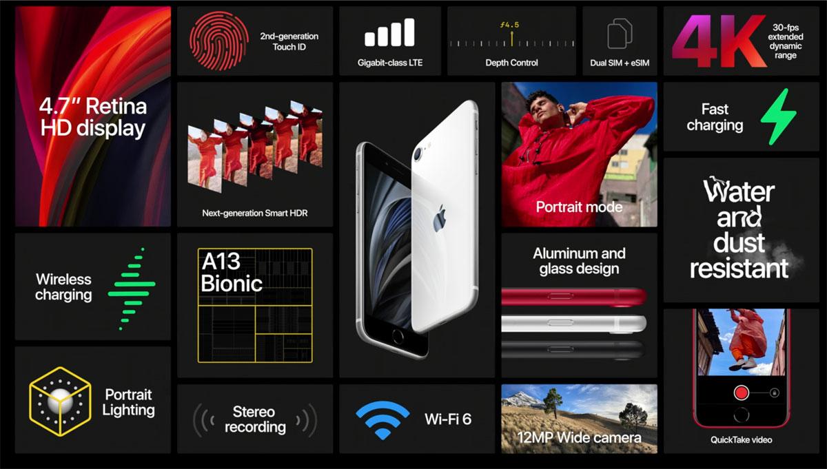 Apple presentó el nuevo iPhone SE 2020