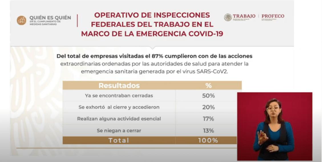 quien-es-quien-empresas-cumplen-restricciones-coronavirus