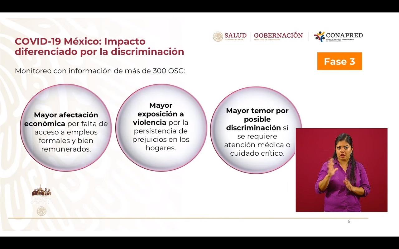 México registra su peor semana de coronavirus promediando 2 mil casos y 244 muertes diarias