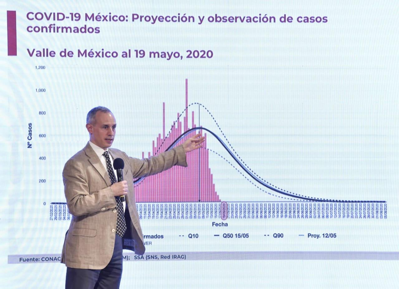 OMS postula a Hugo López-Gatell para participar en grupo internacional de expertos