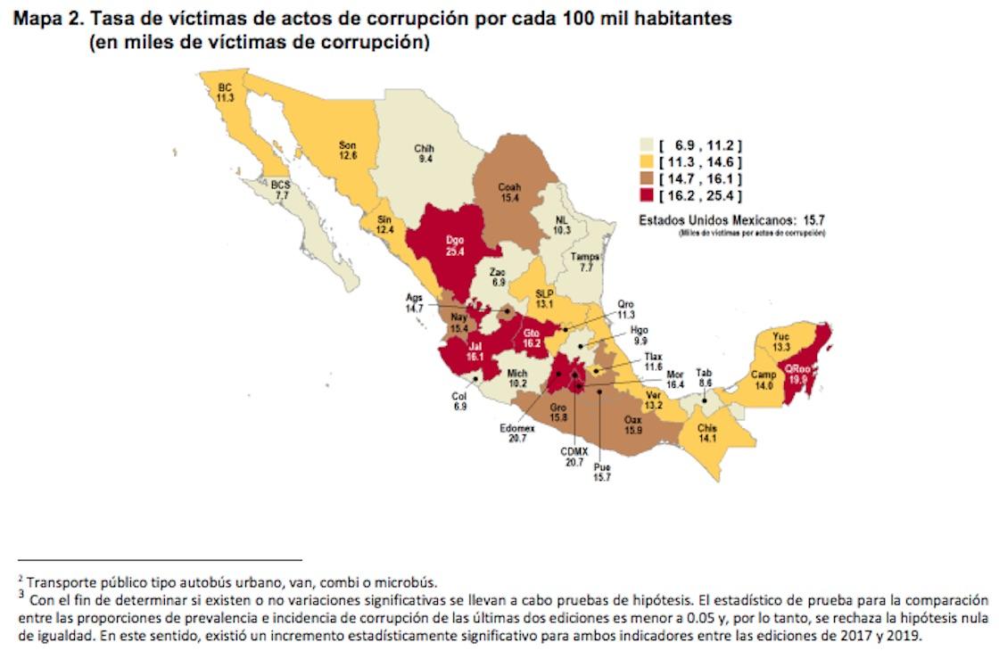 actos-victimas-corrupcion-2019-inegi