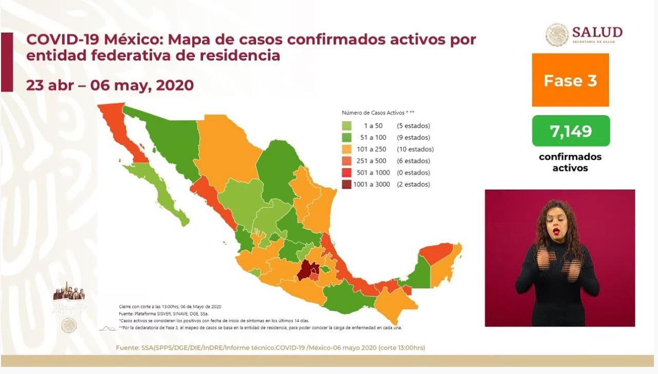 casos-activos-covid-19-mexico