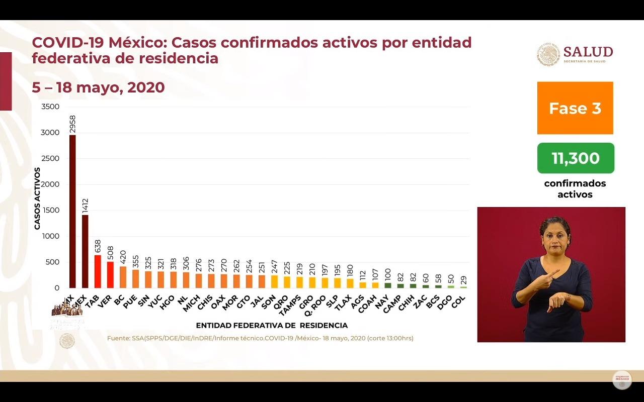 casos-confirmados-coronavirus-18-mayo.