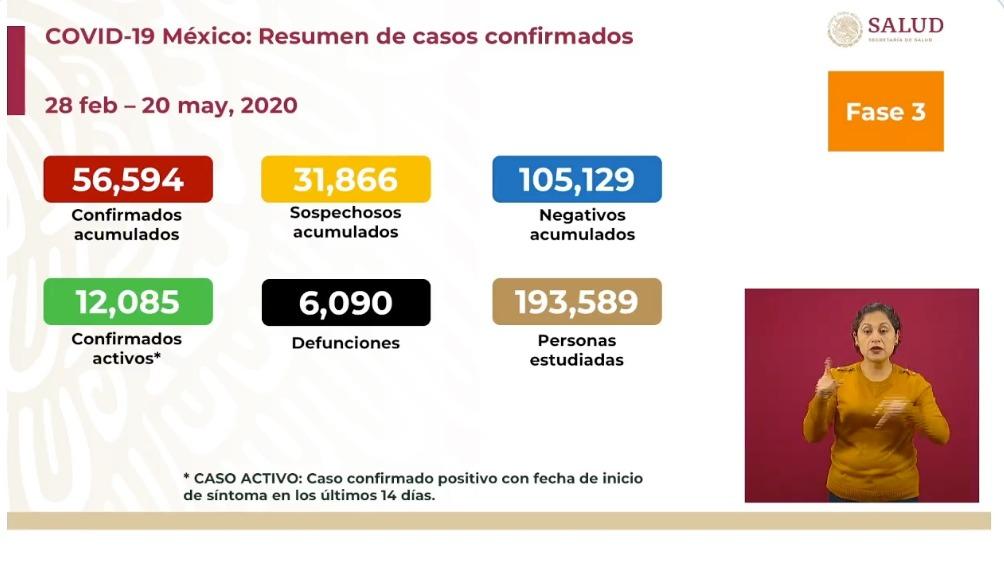 casos-coronavirus-covid-19-mexico