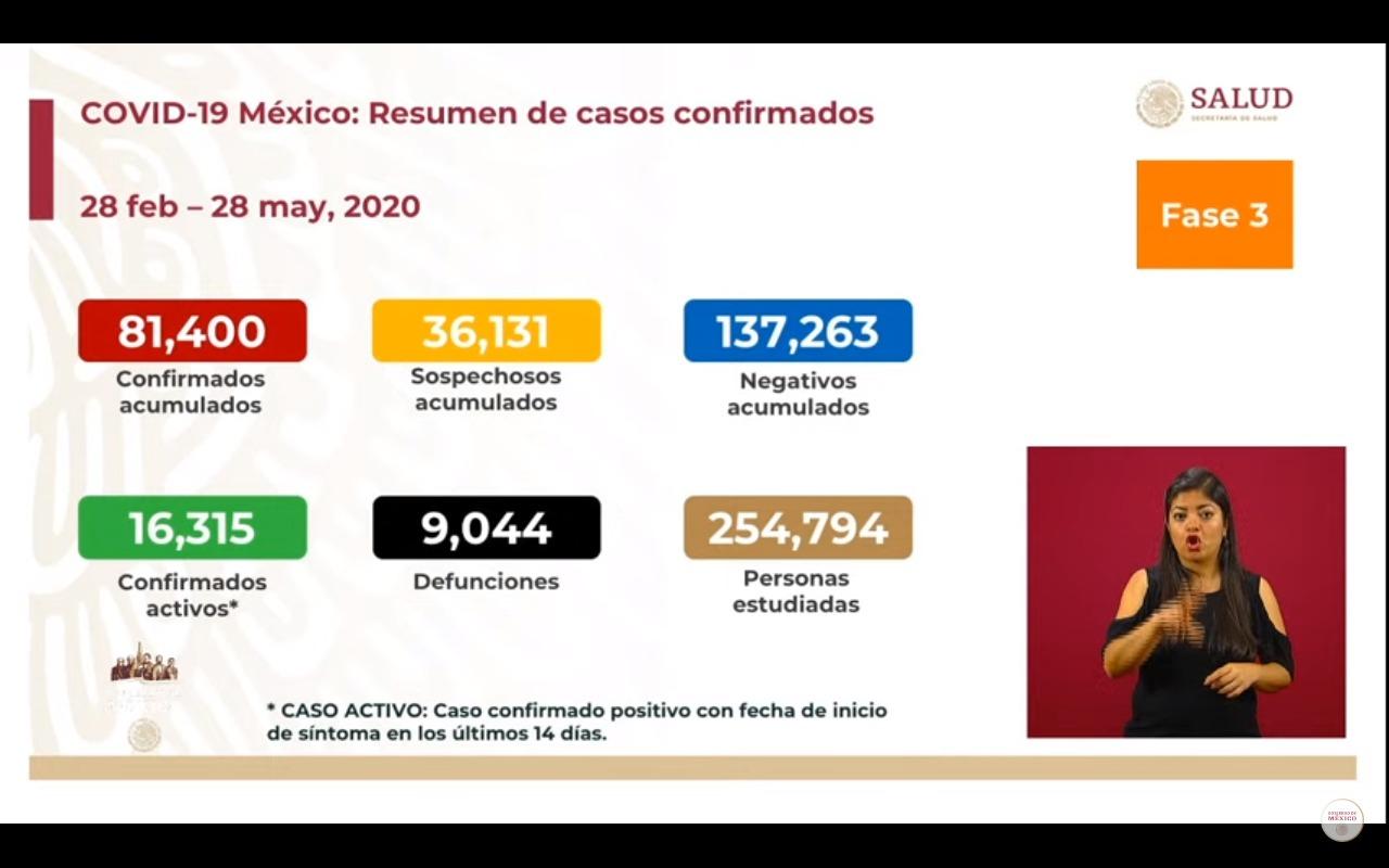 casos-coronavirus-mexico-secretaria-salud