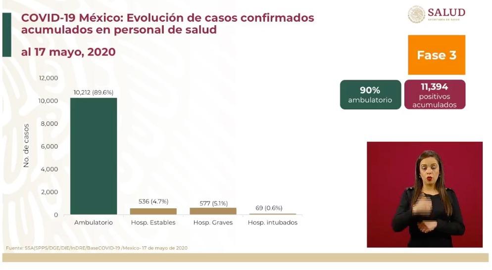 casos-recuperacion-covid-19