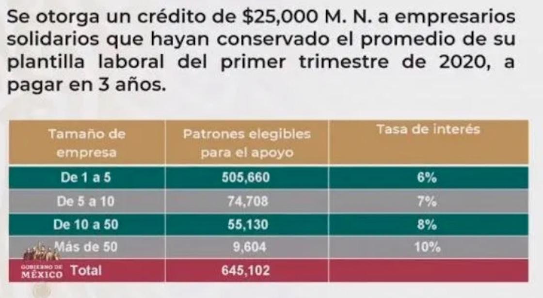 creditos-solidarios-palabra-imss-amlo