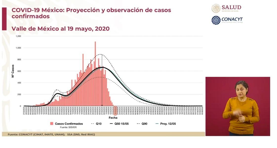 curva-epidemica-casos-valle-mexico