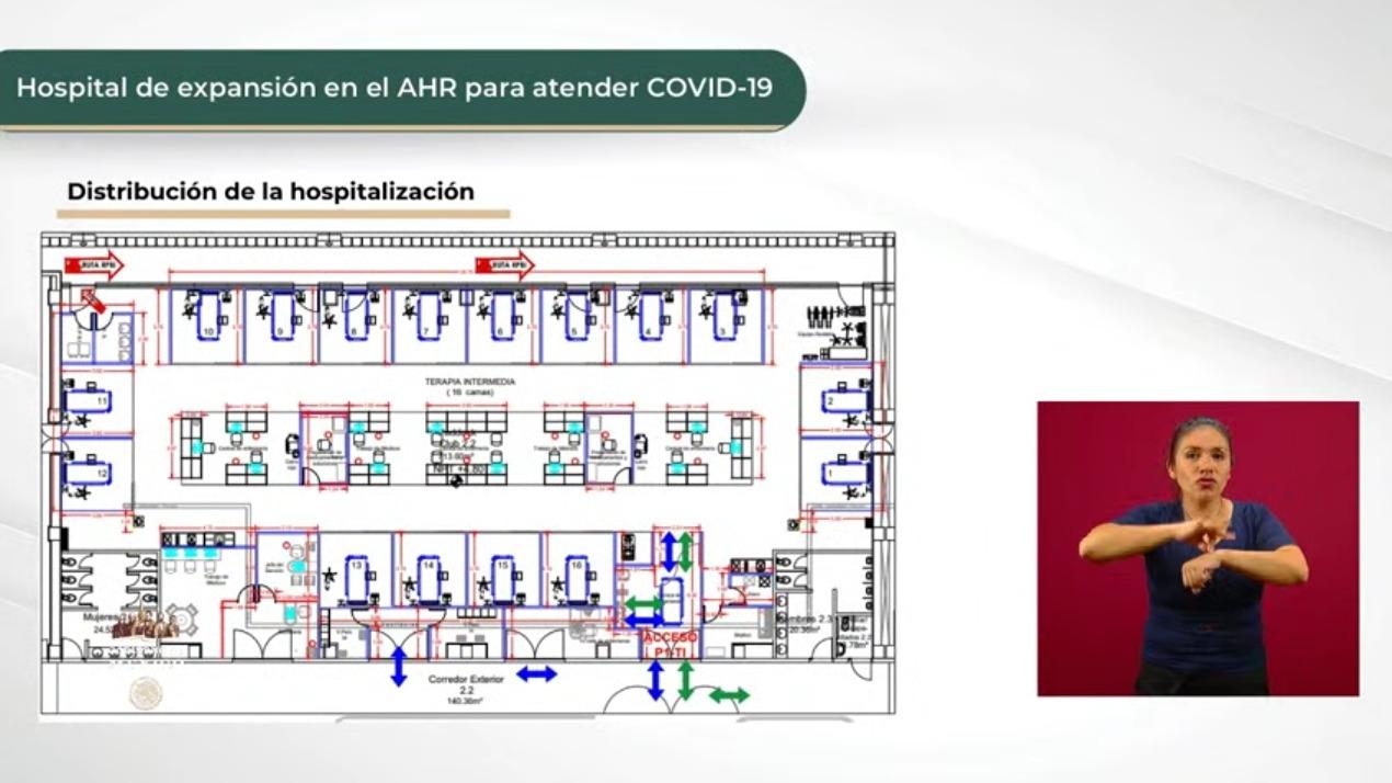 distribución-camas-hospital-autódromo