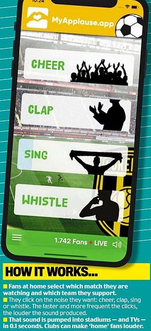 Premier League: Una app permitirá alentar a equipos desde casa ¡Y se escuchará en tiempo real!