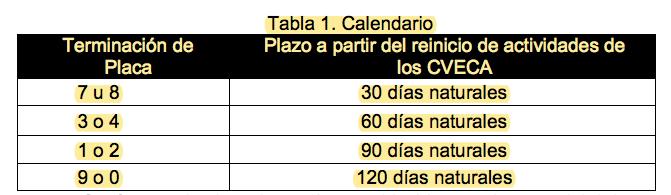Tomen nota: Verificación vehicular se aplaza a 2021 en el Estado de México