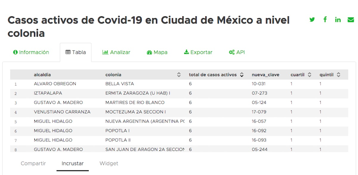 casos-activos-coronavirus-cdmx-colonias