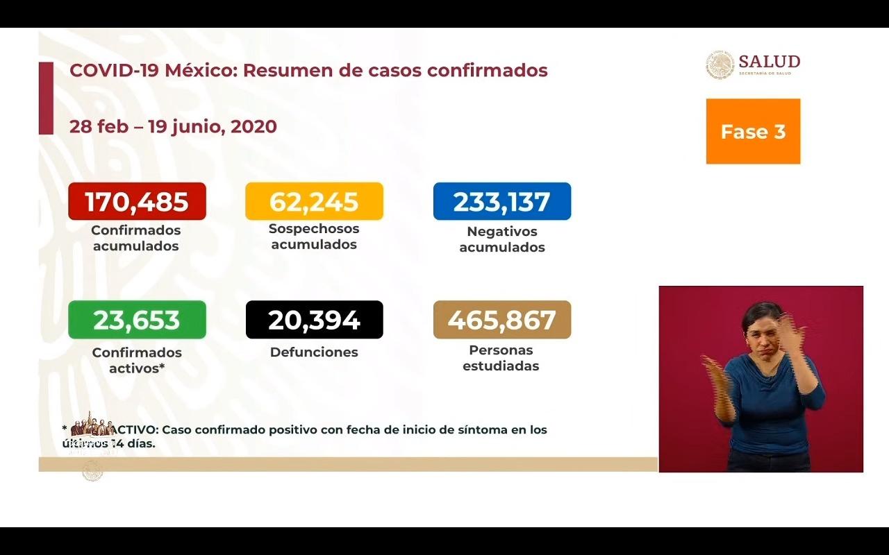 casos-coronavirus-19-junio