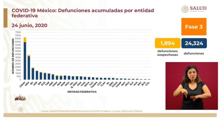 casos-coronavirus-mexico