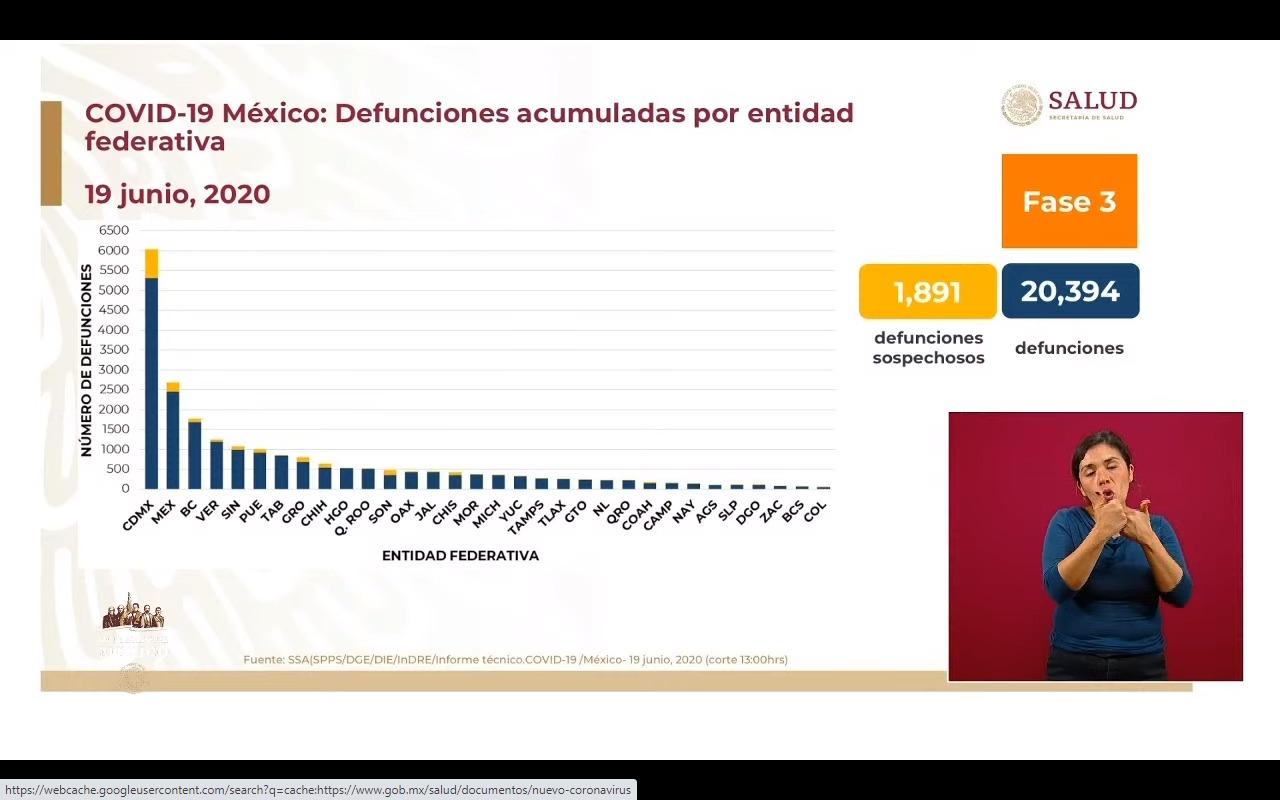 casos-defunciones-mexico