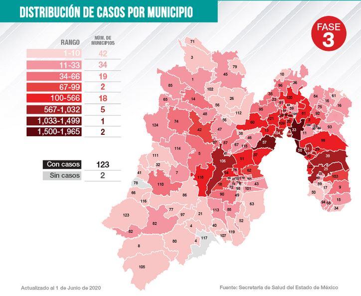 casos-municipios-estado-mexico-nezahualcoyotl