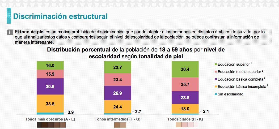 discriminacion-racial-conapred-mexico