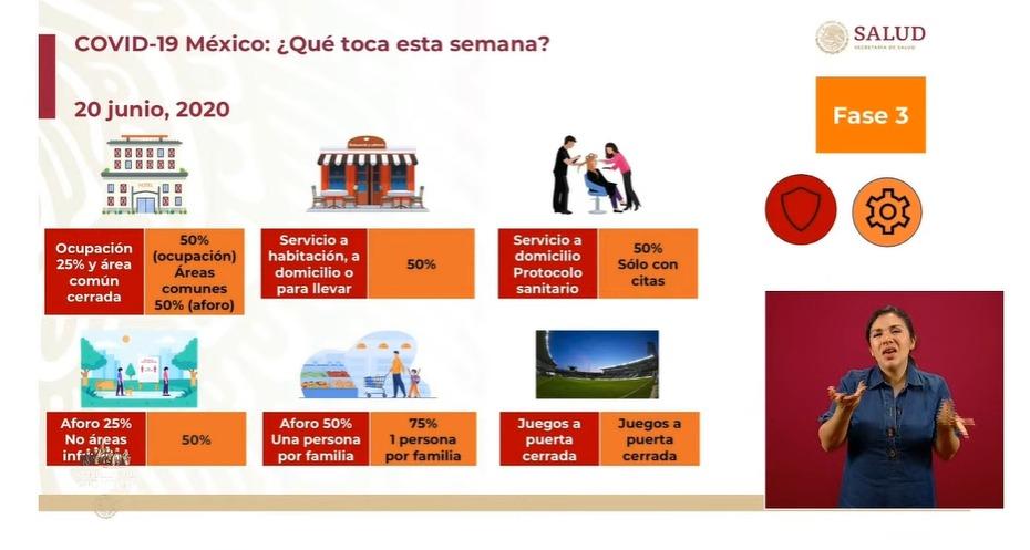 https://www.sopitas.com/noticias/conferencia-coronavirus-diaria-palacio-nacional-en-vivo-lopez-gatell-covid/