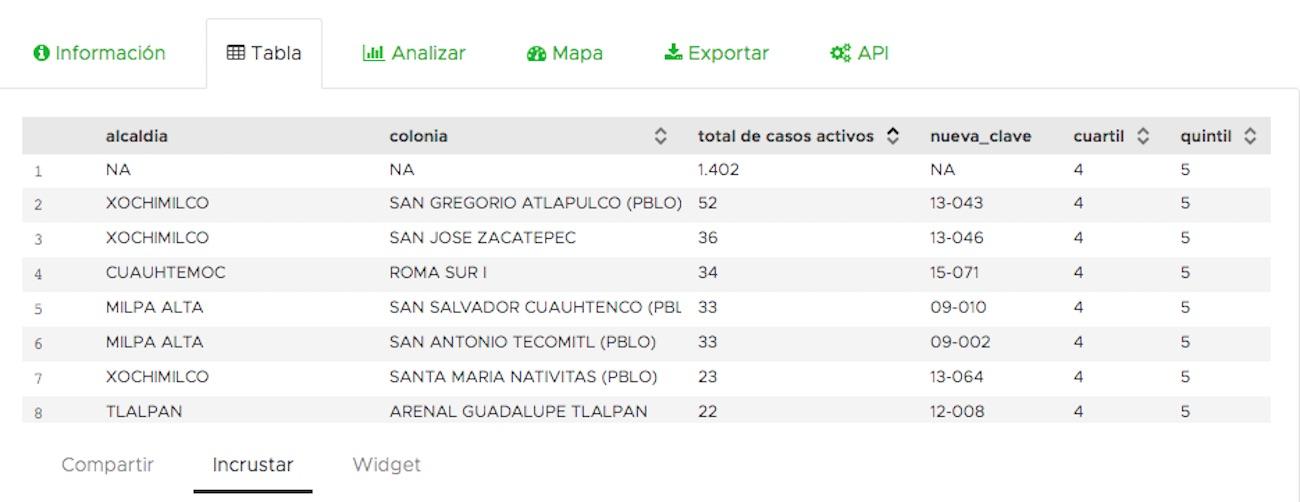 mapa-coronavirus-casos-activos-cdmx
