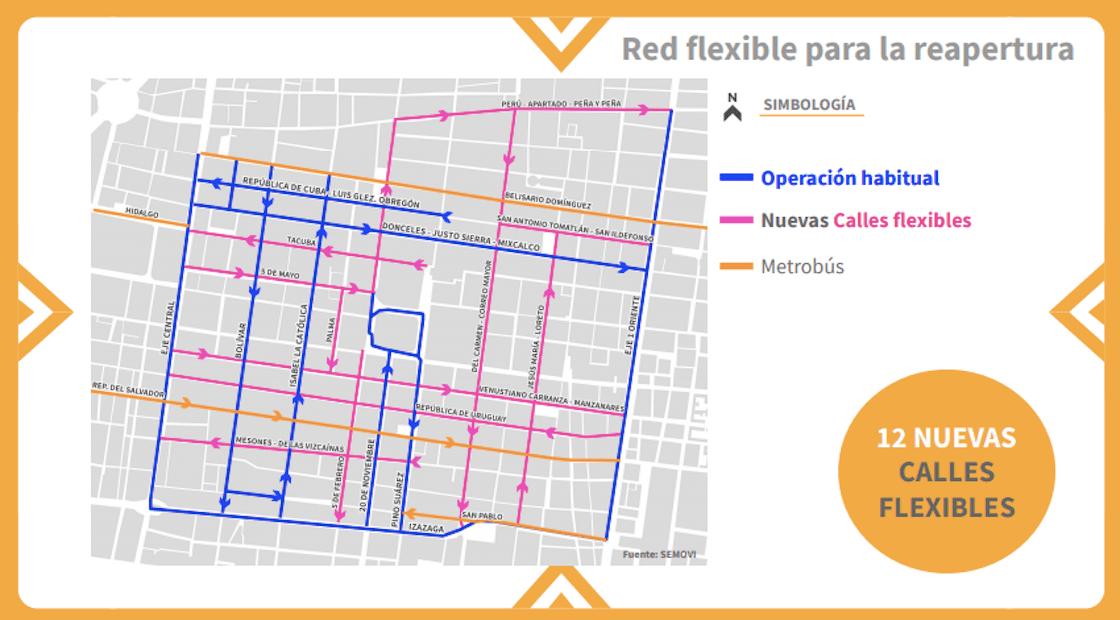 red-flexible-centro-historico
