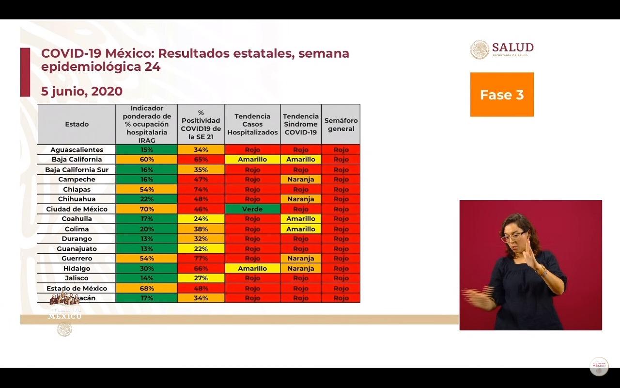 semaforo-riesgo-covid-5-junio