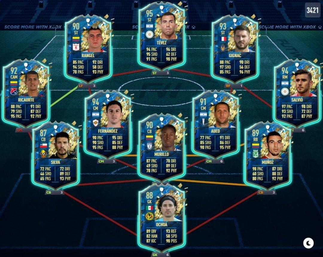 Ochoa, Gignac y Vela: Llegaron los TOTS de la MLS y América Latina al FIFA 20