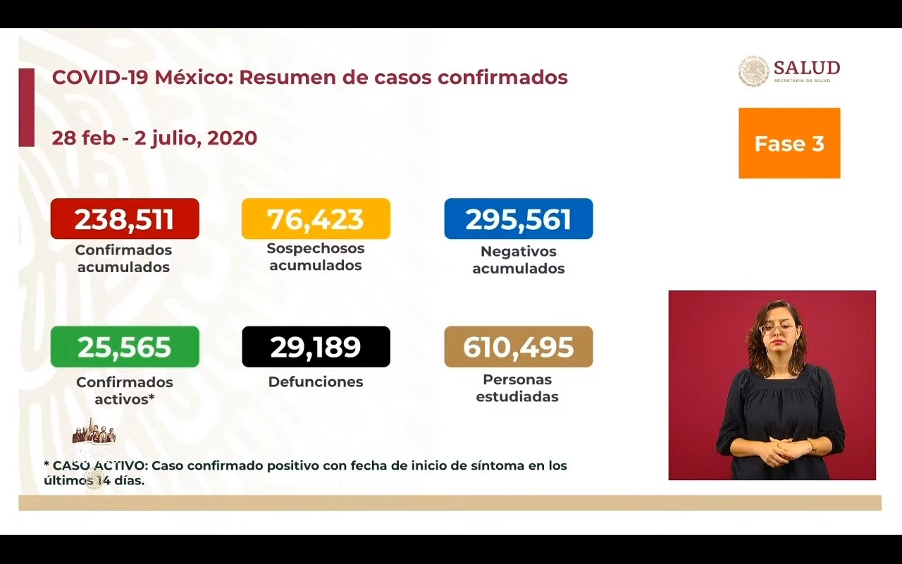 casos-covid-19-mexico-coronavirus
