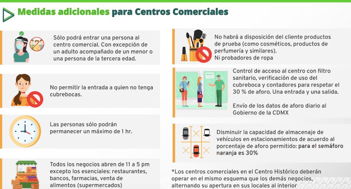 centros-comerciales-cdmx