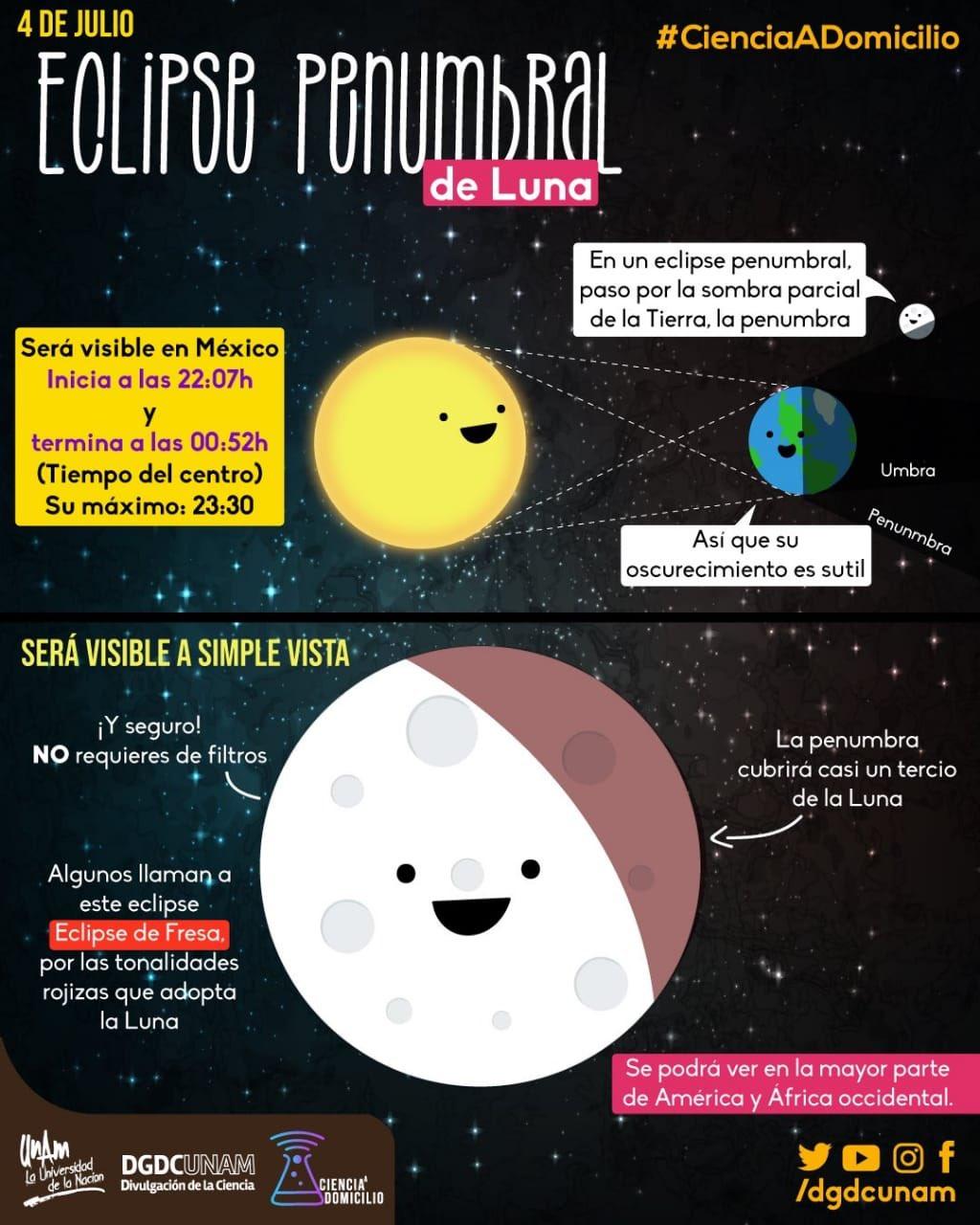 Cómo ver el eclipse lunar del 4 de julio