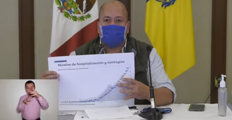 Enrique Alfaro Botón de Emergencia