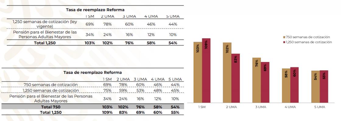 pensiones-reforma-1