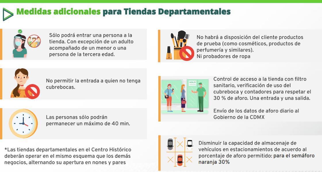 tiendas-departamentales-cdmx