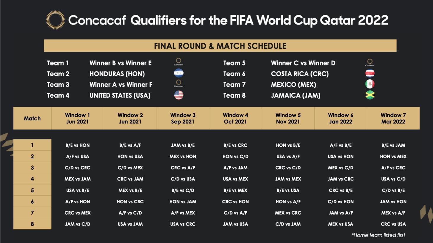 ¡Todo listo! Este es el calendario del Tri en el Octagonal Final rumbo a Qatar 2022