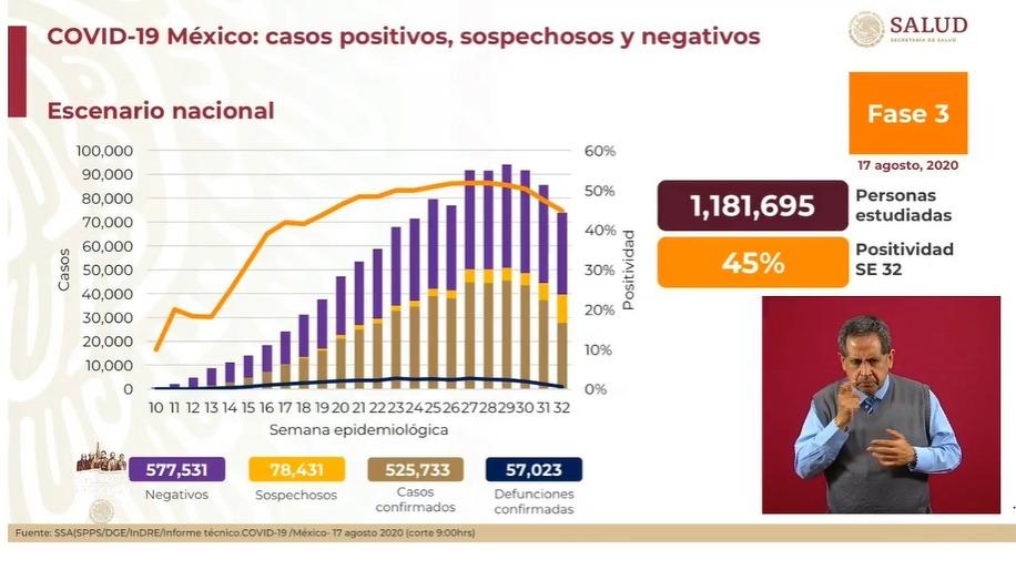 conferencia-covid-19-mexico (2)