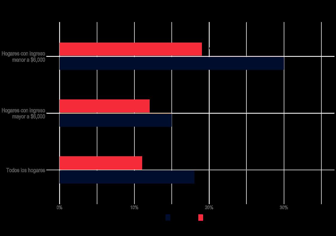 corrupcion-cuesta-mas-pobres-cuanto-pagan-mexico-informe-amlo-mcci-01