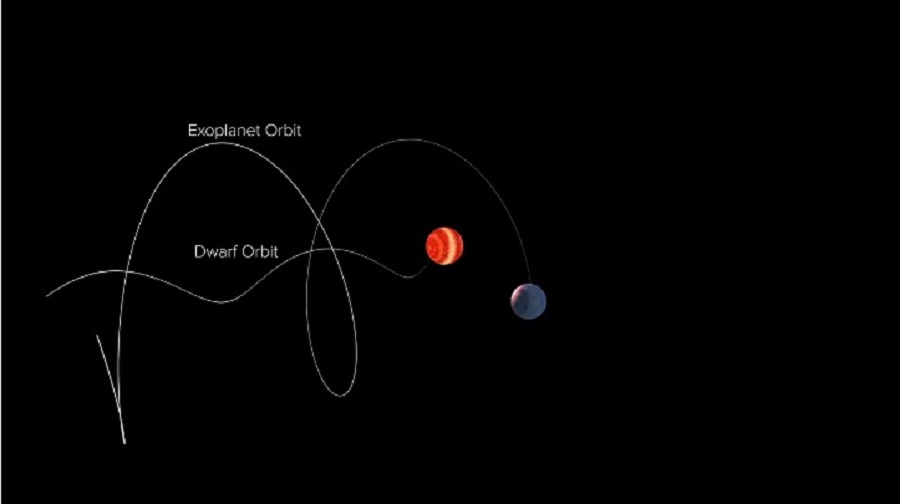 exoplaneta detectado por cientificos mexicanos