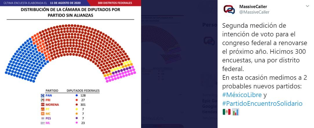 mexico libre elecciones 2021
