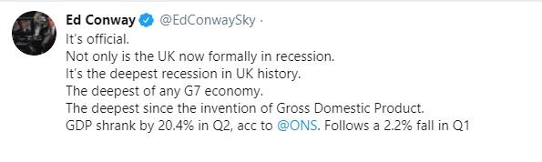 Recesión en Reino Unido