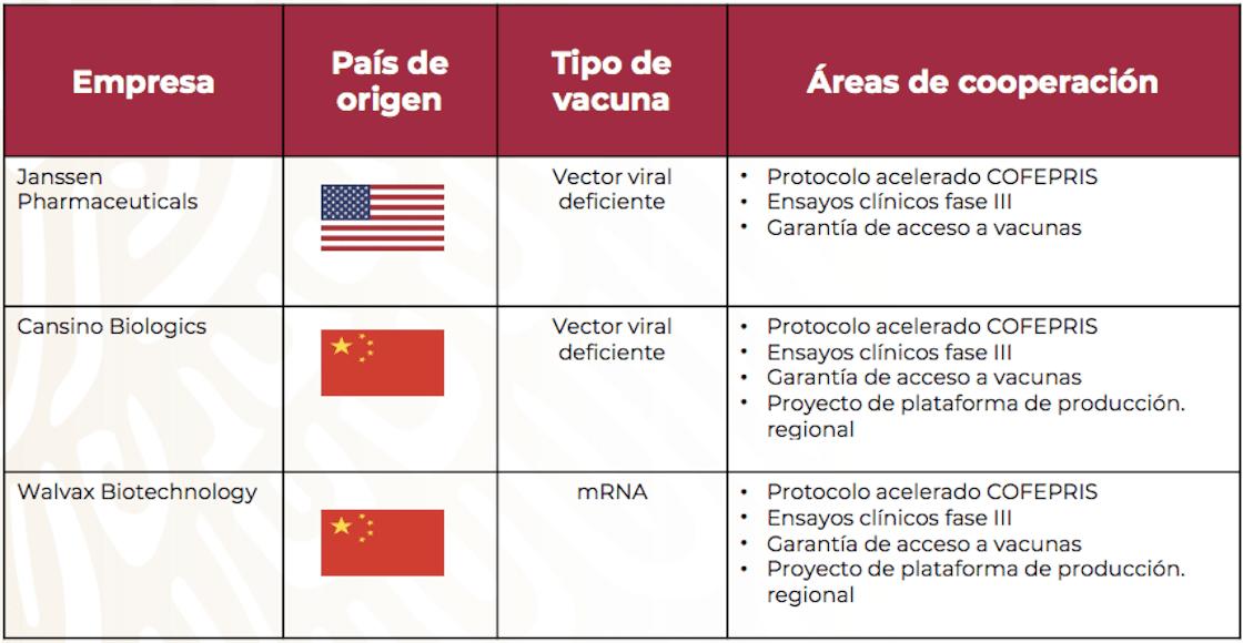 vacunas-empresas-covid-19