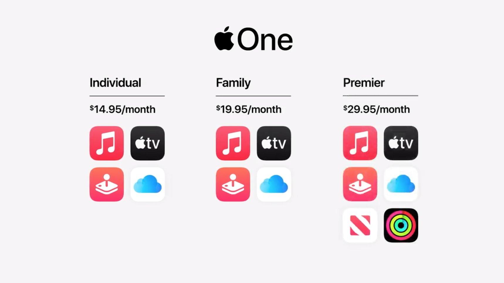 Time Flies: Sigue con nosotros el Apple Event 2020 minuto a minuto
