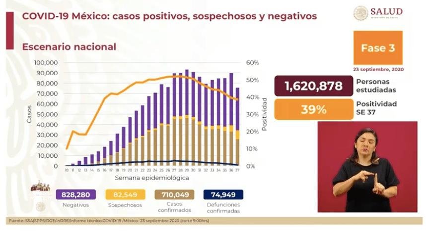 casos-covid-19-mexico-ssa
